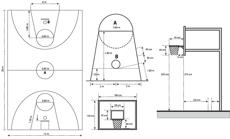 ukuran lapang bola basket